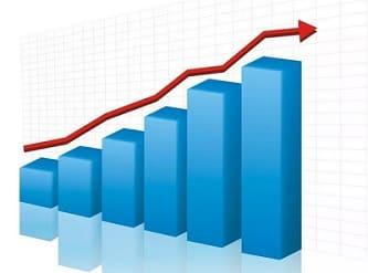 Валовой внутренний продукт (ВВП)
