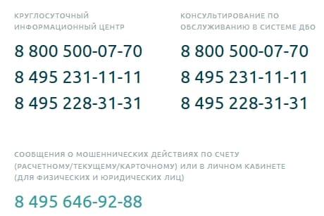 Телефон горячей линии Экспобанка